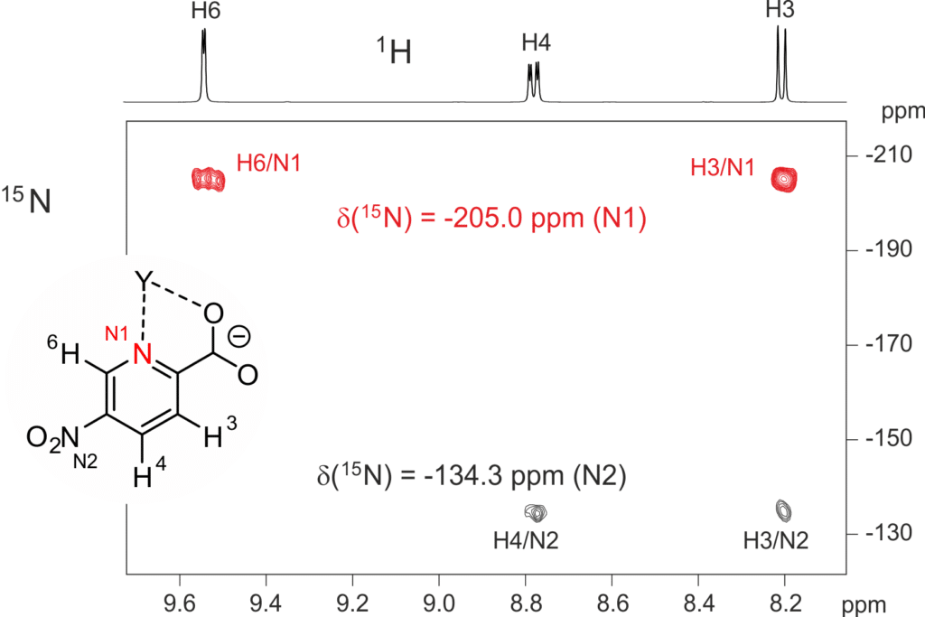Dinuclear Coordination Compounds based on a 5-Nitro-2-Picolinic Carboxylate Ligand with Single-Molecule Magnet Behaviour. It will soon appear in Inorganic Chemistry !