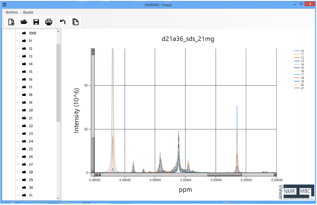 NEW NMRMBC VIEWER SOLUTION IS NOW AVAILABLE FOR FREE DOWNLOAD.